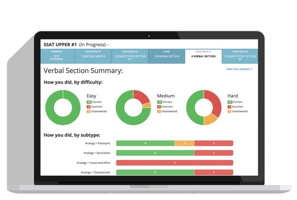 Screenshot of a TestInnovators Section summary of SSAT prep results