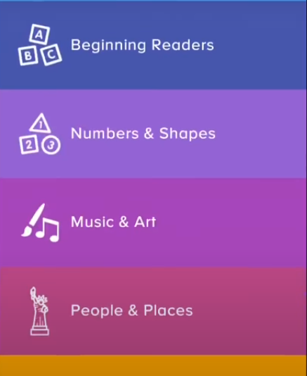 Screenshot of ReadingIQ book categories