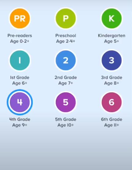 Screenshot of ReadingIQ grade level selection